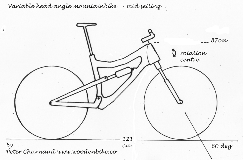 60 degree head angle variable angle mtb.jpg