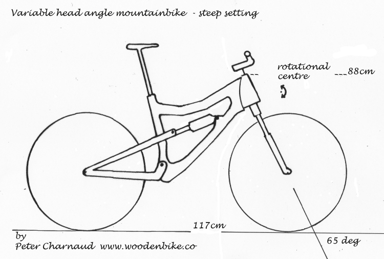 65 degree head angle variable angle mtb.jpg